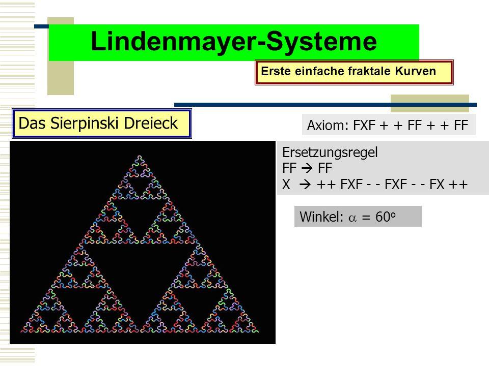Lindenmayer-Systeme Erste einfache fraktale Kurven Das Sierpinski Dreieck Axiom: FXF + + FF + + FF Ersetzungsregel FF  FF X  ++ FXF - - FXF - - FX ++ Winkel:  = 60 o