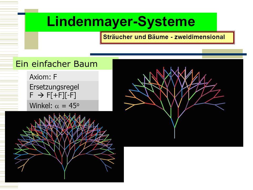 Lindenmayer-Systeme Sträucher und Bäume - zweidimensional Ein einfacher Baum Axiom: F Ersetzungsregel F  F[+F][-F] Winkel:  = 45 o