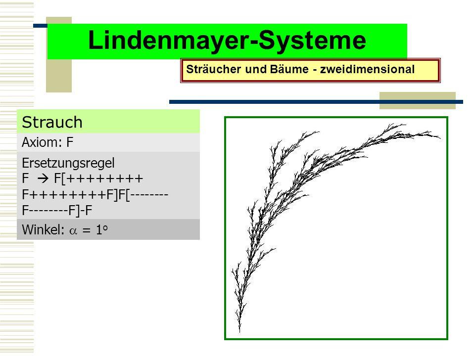 Lindenmayer-Systeme Sträucher und Bäume - zweidimensional Axiom: F Ersetzungsregel F  F[++++++++ F++++++++F]F[-------- F--------F]-F Winkel:  = 1 o Strauch