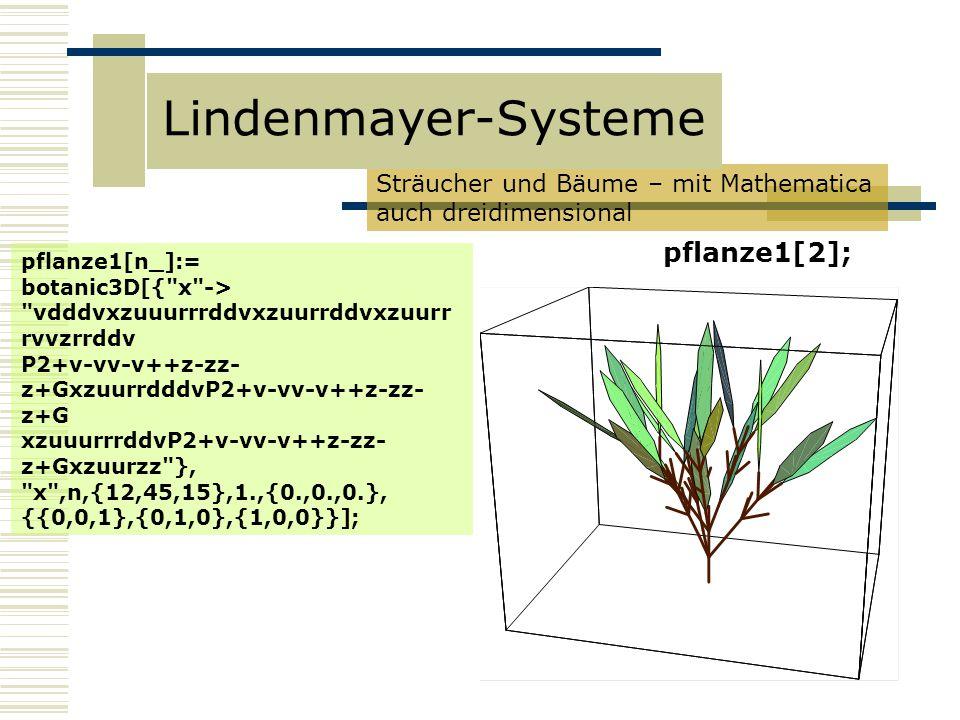 Sträucher und Bäume – mit Mathematica auch dreidimensional Lindenmayer-Systeme pflanze1[n_]:= botanic3D[{ x -> vdddvxzuuurrrddvxzuurrddvxzuurr rvvzrrddv P2+v-vv-v++z-zz- z+GxzuurrdddvP2+v-vv-v++z-zz- z+G xzuuurrrddvP2+v-vv-v++z-zz- z+Gxzuurzz }, x ,n,{12,45,15},1.,{0.,0.,0.}, {{0,0,1},{0,1,0},{1,0,0}}]; pflanze1[2];