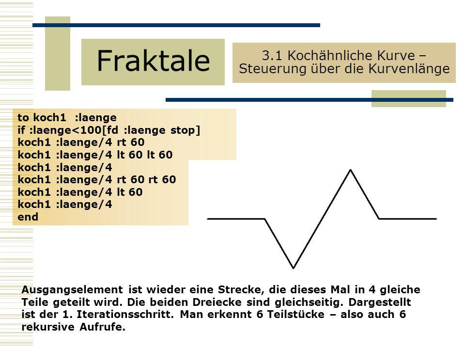 to koch1 :laenge if :laenge<100[fd :laenge stop] koch1 :laenge/4 rt 60 koch1 :laenge/4 lt 60 lt 60 koch1 :laenge/4 koch1 :laenge/4 rt 60 rt 60 koch1 :laenge/4 lt 60 koch1 :laenge/4 end Fraktale 3.1 Kochähnliche Kurve – Steuerung über die Kurvenlänge Ausgangselement ist wieder eine Strecke, die dieses Mal in 4 gleiche Teile geteilt wird.