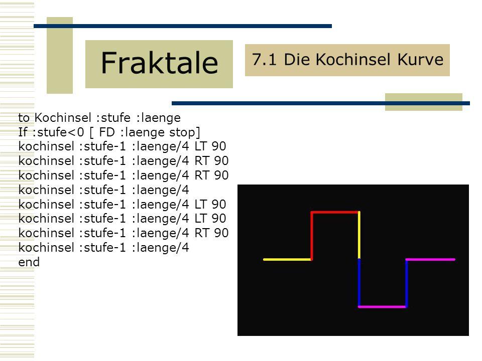 to Kochinsel :stufe :laenge If :stufe<0 [ FD :laenge stop] kochinsel :stufe-1 :laenge/4 LT 90 kochinsel :stufe-1 :laenge/4 RT 90 kochinsel :stufe-1 :laenge/4 kochinsel :stufe-1 :laenge/4 LT 90 kochinsel :stufe-1 :laenge/4 RT 90 kochinsel :stufe-1 :laenge/4 end Fraktale 7.1 Die Kochinsel Kurve