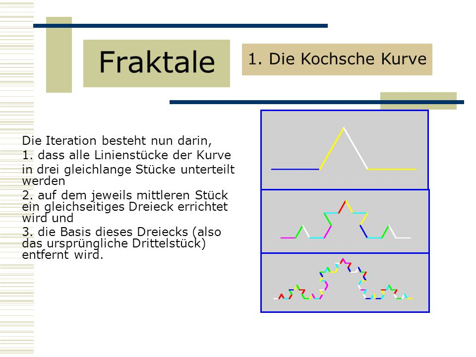 Fraktale SternFraktal to SternFraktal :laenge :stufe If :stufe<0 [stop] repeat 5[rt 54 fd :laenge rt 162 SternFraktal :laenge/3 :stufe-1 ~ lt 18 fd :laenge lt 126] end to main cs setpensize[3 3] SternFraktal 150 3 end An die Ecken eines fünfstrahligen Sternes werden rekursiv wieder fünfstrahlige Sterne angefügt