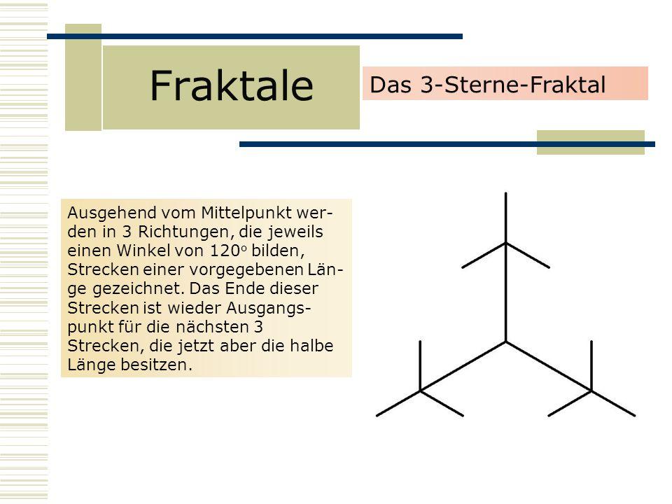 Fraktale Ausgehend vom Mittelpunkt wer- den in 3 Richtungen, die jeweils einen Winkel von 120 o bilden, Strecken einer vorgegebenen Län- ge gezeichnet.