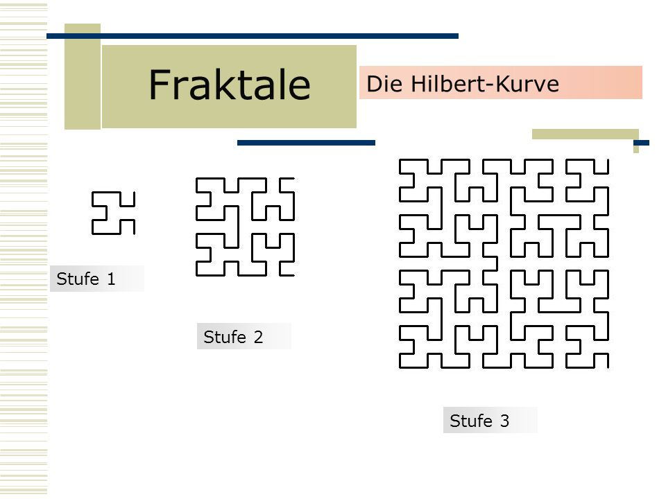 Fraktale Stufe 1 Die Hilbert-Kurve Stufe 2 Stufe 3