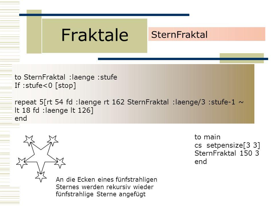 Fraktale SternFraktal to SternFraktal :laenge :stufe If :stufe<0 [stop] repeat 5[rt 54 fd :laenge rt 162 SternFraktal :laenge/3 :stufe-1 ~ lt 18 fd :laenge lt 126] end to main cs setpensize[3 3] SternFraktal 150 3 end An die Ecken eines fünfstrahligen Sternes werden rekursiv wieder fünfstrahlige Sterne angefügt