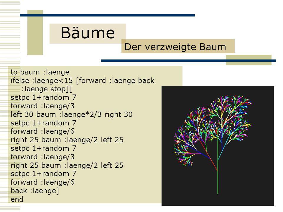 Bäume Der verzweigte Baum to baum :laenge ifelse :laenge<15 [forward :laenge back :laenge stop][ setpc 1+random 7 forward :laenge/3 left 30 baum :laenge*2/3 right 30 setpc 1+random 7 forward :laenge/6 right 25 baum :laenge/2 left 25 setpc 1+random 7 forward :laenge/3 right 25 baum :laenge/2 left 25 setpc 1+random 7 forward :laenge/6 back :laenge] end