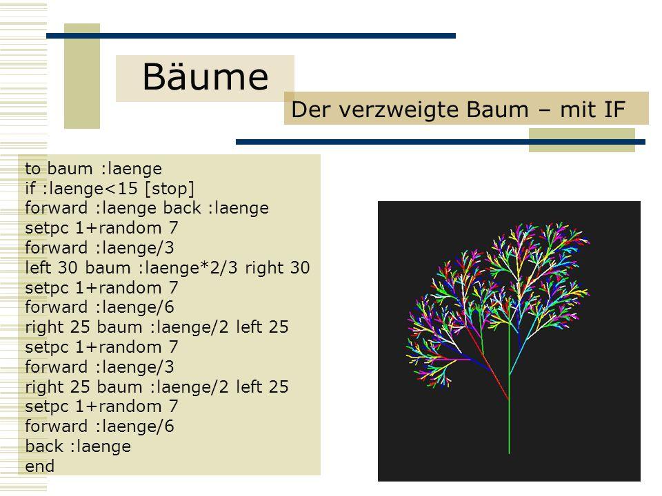 Bäume Der verzweigte Baum – mit IF to baum :laenge if :laenge<15 [stop] forward :laenge back :laenge setpc 1+random 7 forward :laenge/3 left 30 baum :laenge*2/3 right 30 setpc 1+random 7 forward :laenge/6 right 25 baum :laenge/2 left 25 setpc 1+random 7 forward :laenge/3 right 25 baum :laenge/2 left 25 setpc 1+random 7 forward :laenge/6 back :laenge end