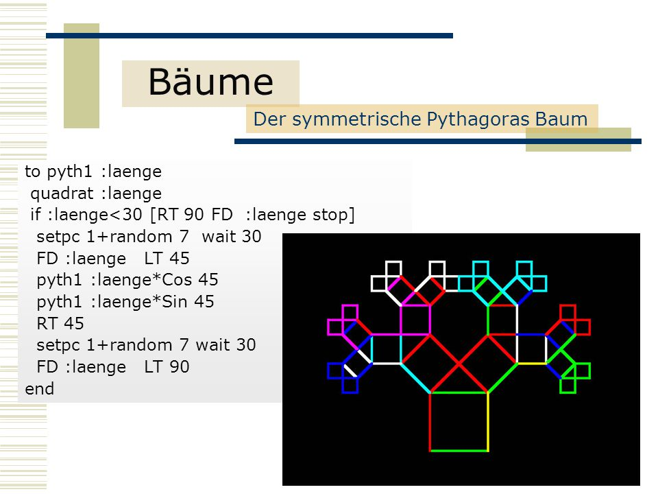 to pyth1 :laenge quadrat :laenge if :laenge<30 [RT 90 FD :laenge stop] setpc 1+random 7 wait 30 FD :laenge LT 45 pyth1 :laenge*Cos 45 pyth1 :laenge*Sin 45 RT 45 setpc 1+random 7 wait 30 FD :laenge LT 90 end Bäume Der symmetrische Pythagoras Baum