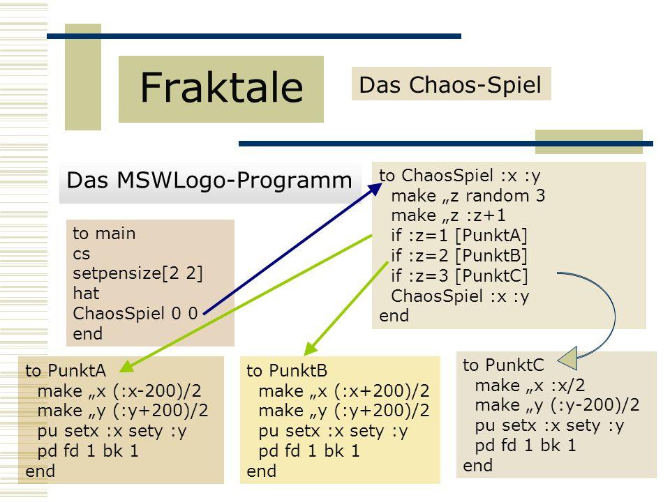 """Das MSWLogo-Programm to main cs setpensize[2 2] hat ChaosSpiel 0 0 end to ChaosSpiel :x :y make """"z random 3 make """"z :z+1 if :z=1 [PunktA] if :z=2 [PunktB] if :z=3 [PunktC] ChaosSpiel :x :y end to PunktA make """"x (:x-200)/2 make """"y (:y+200)/2 pu setx :x sety :y pd fd 1 bk 1 end to PunktB make """"x (:x+200)/2 make """"y (:y+200)/2 pu setx :x sety :y pd fd 1 bk 1 end to PunktC make """"x :x/2 make """"y (:y-200)/2 pu setx :x sety :y pd fd 1 bk 1 end Fraktale Das Chaos-Spiel"""
