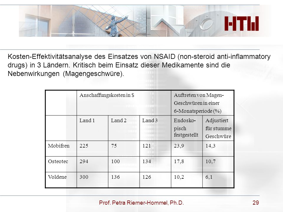 Prof. Petra Riemer-Hommel, Ph.D.29 Kosten-Effektivitätsanalyse des Einsatzes von NSAID (non-steroid anti-inflammatory drugs) in 3 Ländern. Kritisch be