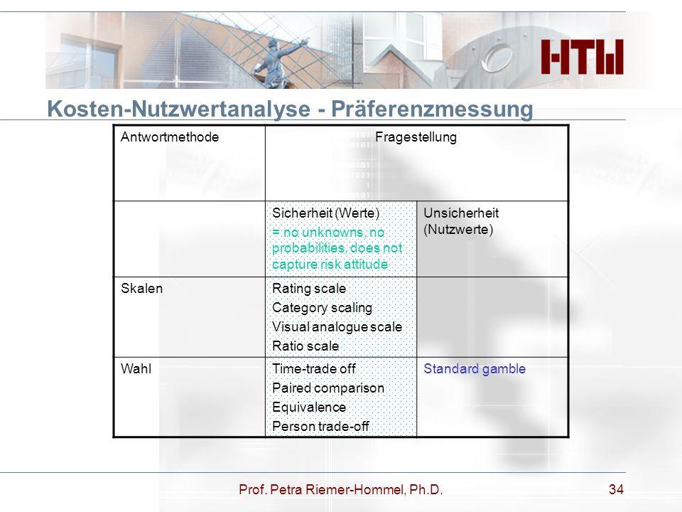 Prof. Petra Riemer-Hommel, Ph.D.34 Kosten-Nutzwertanalyse - Präferenzmessung AntwortmethodeFragestellung Sicherheit (Werte) = no unknowns, no probabil