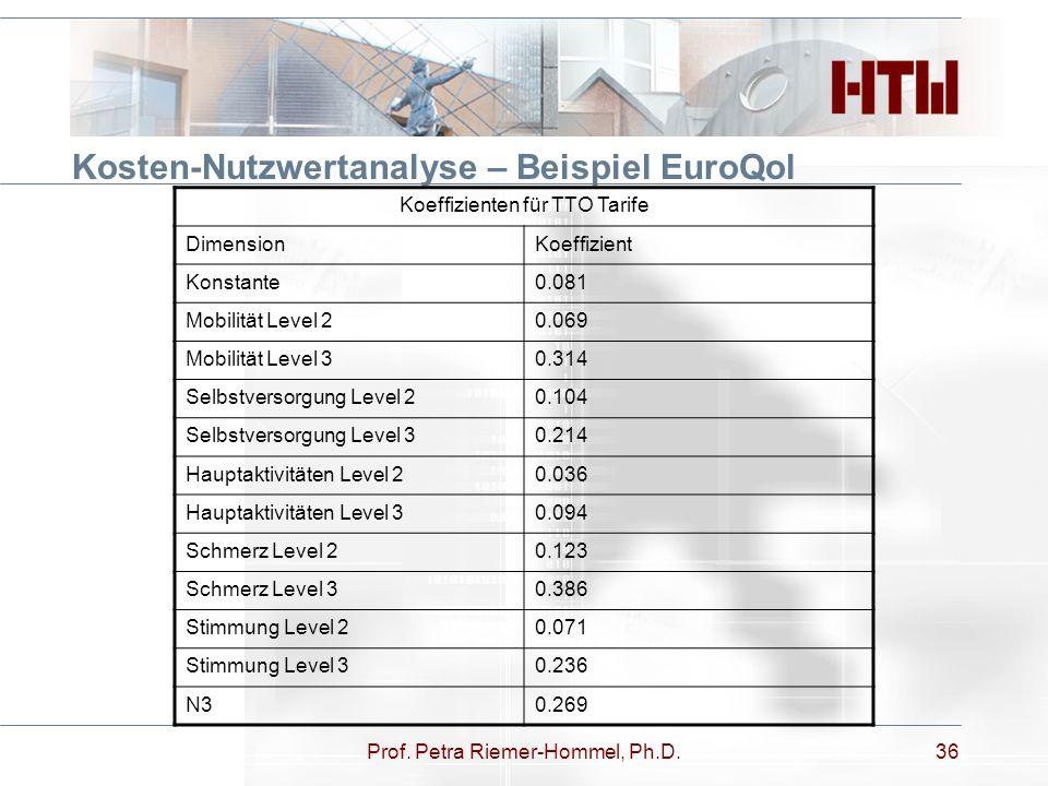 Prof. Petra Riemer-Hommel, Ph.D.36 Kosten-Nutzwertanalyse – Beispiel EuroQol Koeffizienten für TTO Tarife DimensionKoeffizient Konstante0.081 Mobilitä