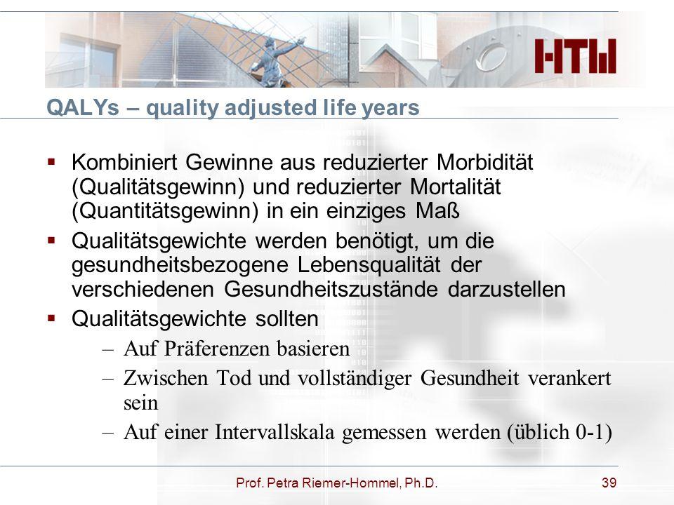 QALYs – quality adjusted life years  Kombiniert Gewinne aus reduzierter Morbidität (Qualitätsgewinn) und reduzierter Mortalität (Quantitätsgewinn) in