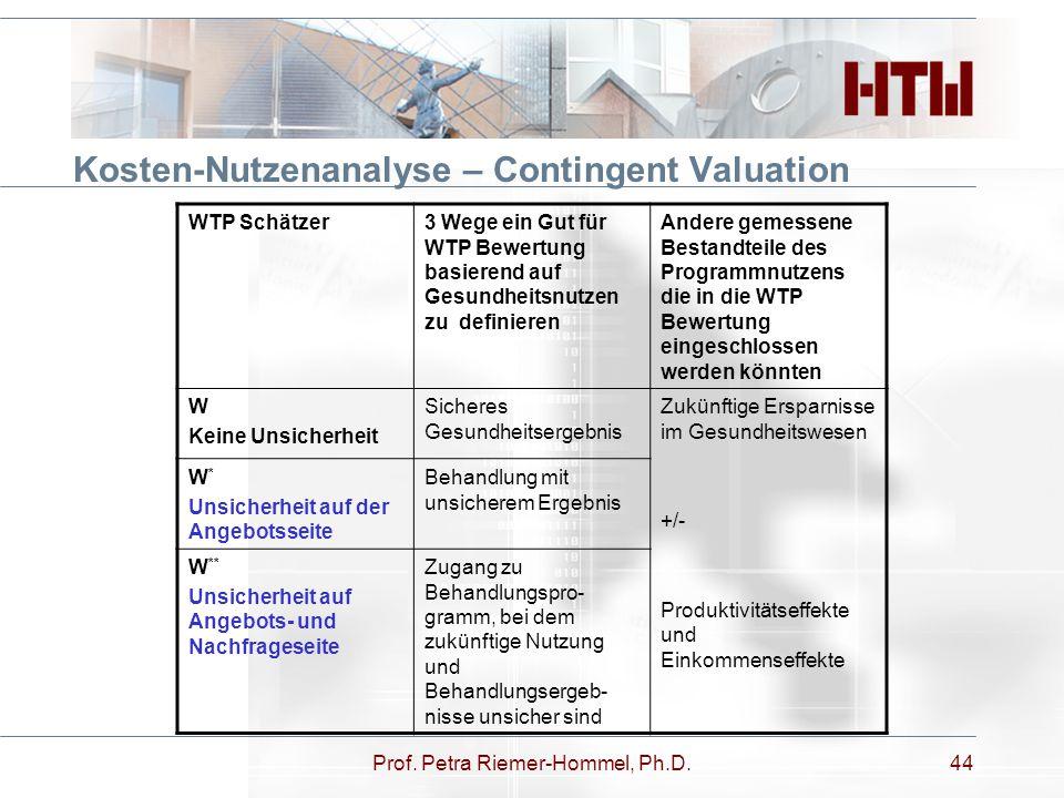 Prof. Petra Riemer-Hommel, Ph.D.44 Kosten-Nutzenanalyse – Contingent Valuation WTP Schätzer3 Wege ein Gut für WTP Bewertung basierend auf Gesundheitsn