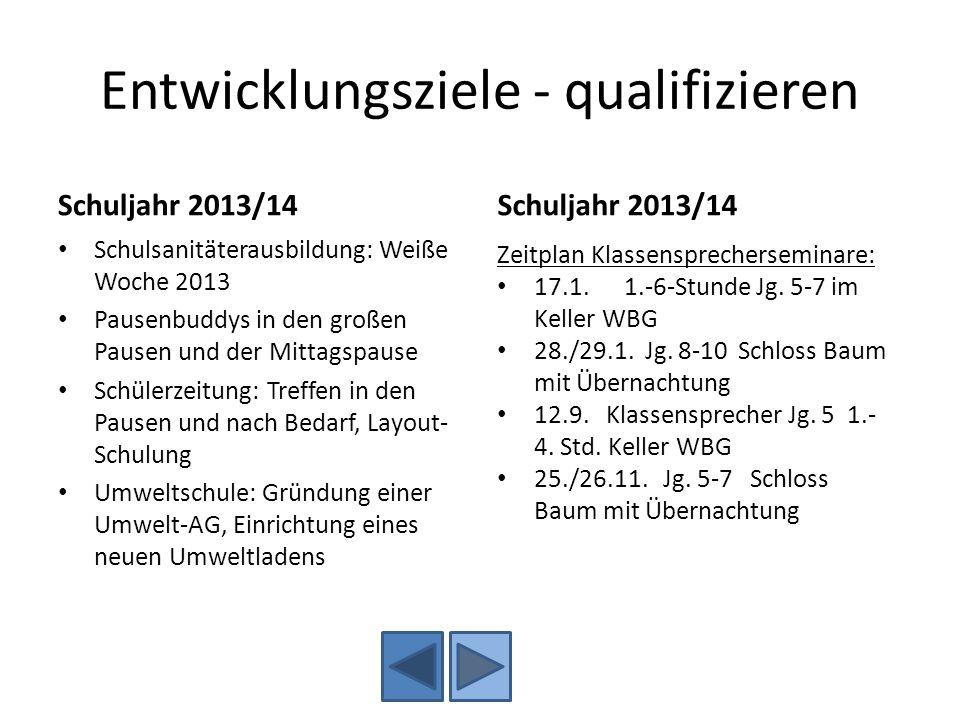 Entwicklungsziele - qualifizieren Schuljahr 2013/14 Schulsanitäterausbildung: Weiße Woche 2013 Pausenbuddys in den großen Pausen und der Mittagspause