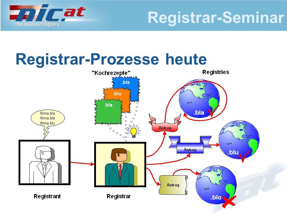 Registrar-Seminar Registrar-Prozesse heute