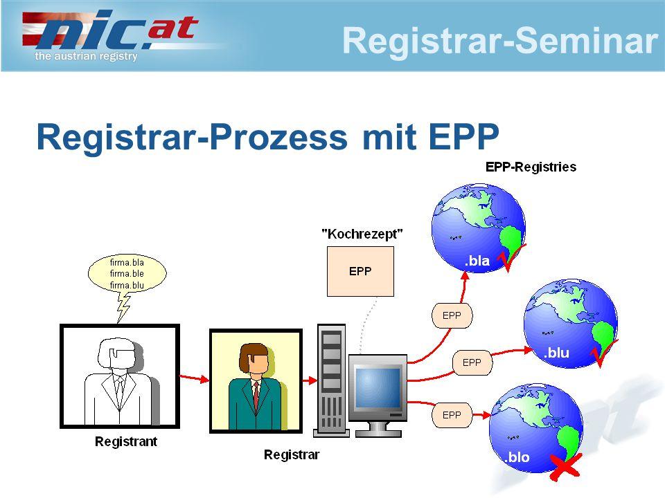 Registrar-Seminar Registrar-Prozess mit EPP