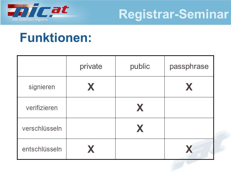Registrar-Seminar Funktionen: privatepublicpassphrase signieren XX verifizieren X verschlüsseln X entschlüsseln XX