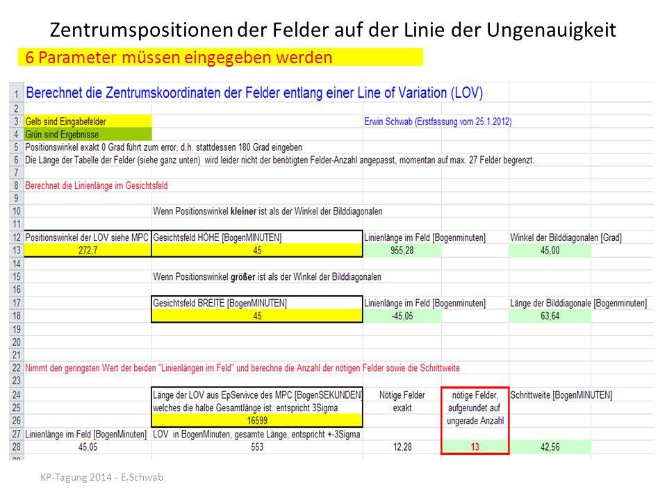 Zentrumspositionen der Felder auf der Linie der Ungenauigkeit 6 Parameter müssen eingegeben werden KP-Tagung 2014 - E.Schwab