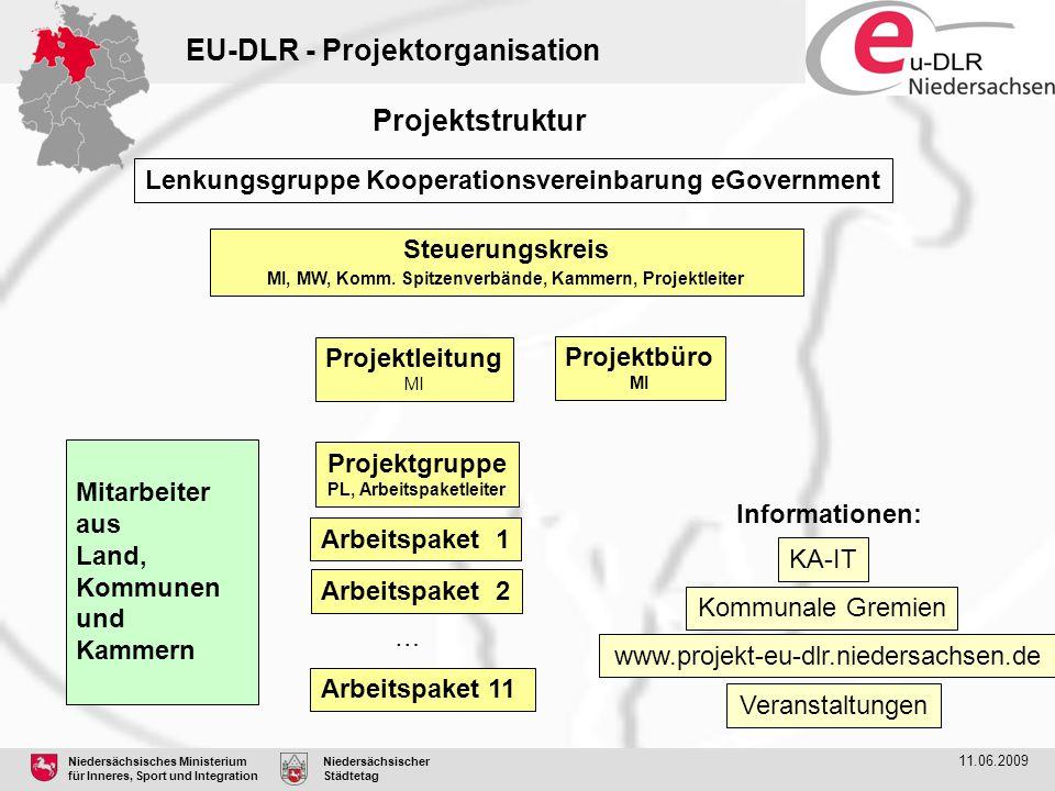 Niedersächsisches Ministerium für Inneres, Sport und Integration Niedersächsischer Städtetag 11.06.2009 Projektstruktur Steuerungskreis MI, MW, Komm.
