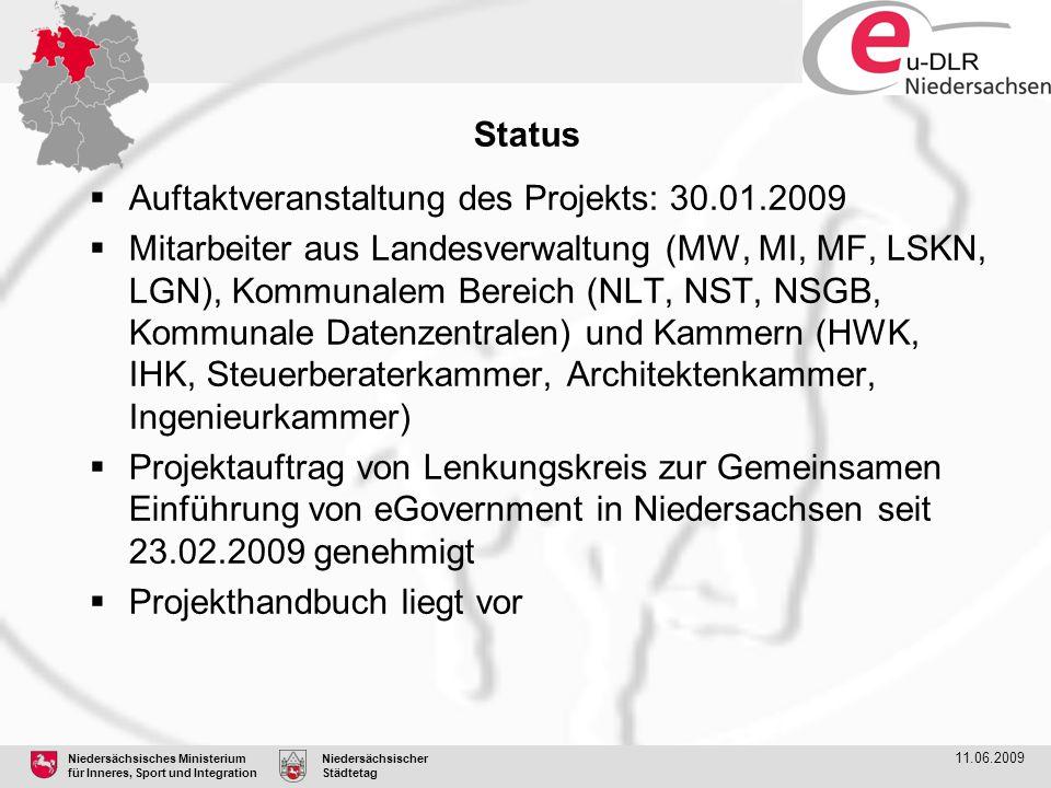 Niedersächsisches Ministerium für Inneres, Sport und Integration Niedersächsischer Städtetag 11.06.2009 Status  Auftaktveranstaltung des Projekts: 30