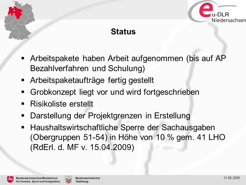 Niedersächsisches Ministerium für Inneres, Sport und Integration Niedersächsischer Städtetag 11.06.2009 Status  Arbeitspakete haben Arbeit aufgenomme