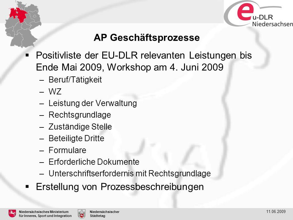 Niedersächsisches Ministerium für Inneres, Sport und Integration Niedersächsischer Städtetag 11.06.2009 AP Geschäftsprozesse  Positivliste der EU-DLR