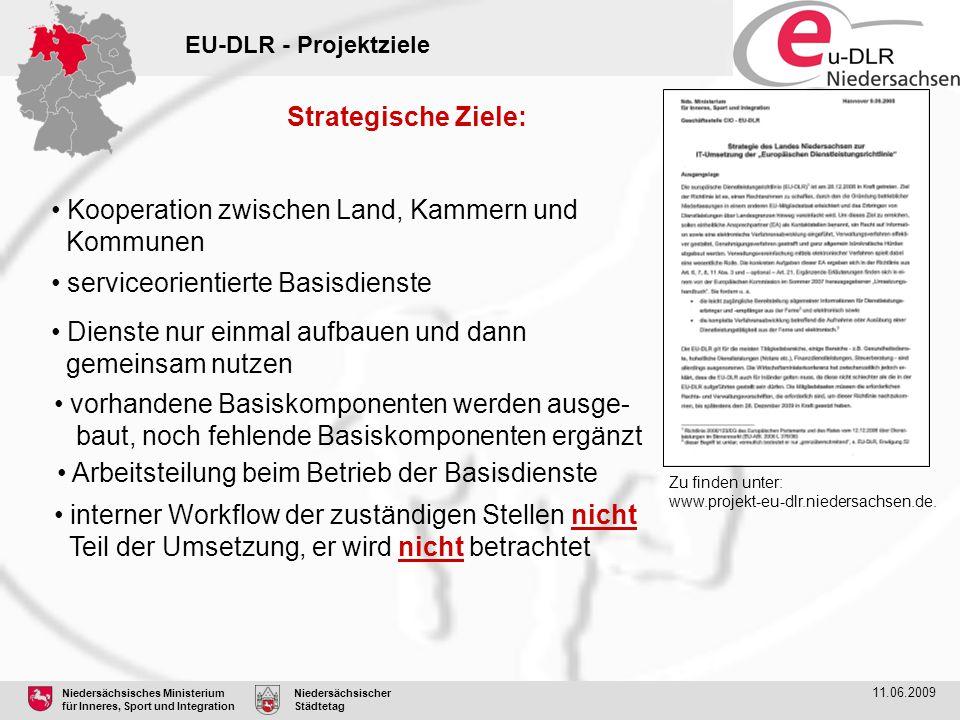 Niedersächsisches Ministerium für Inneres, Sport und Integration Niedersächsischer Städtetag 11.06.2009 Prozesslandkarte Quelle: DOL-Projektbericht zur IT-Umsetzung der EU-DLR EU-DLR – Projektziele