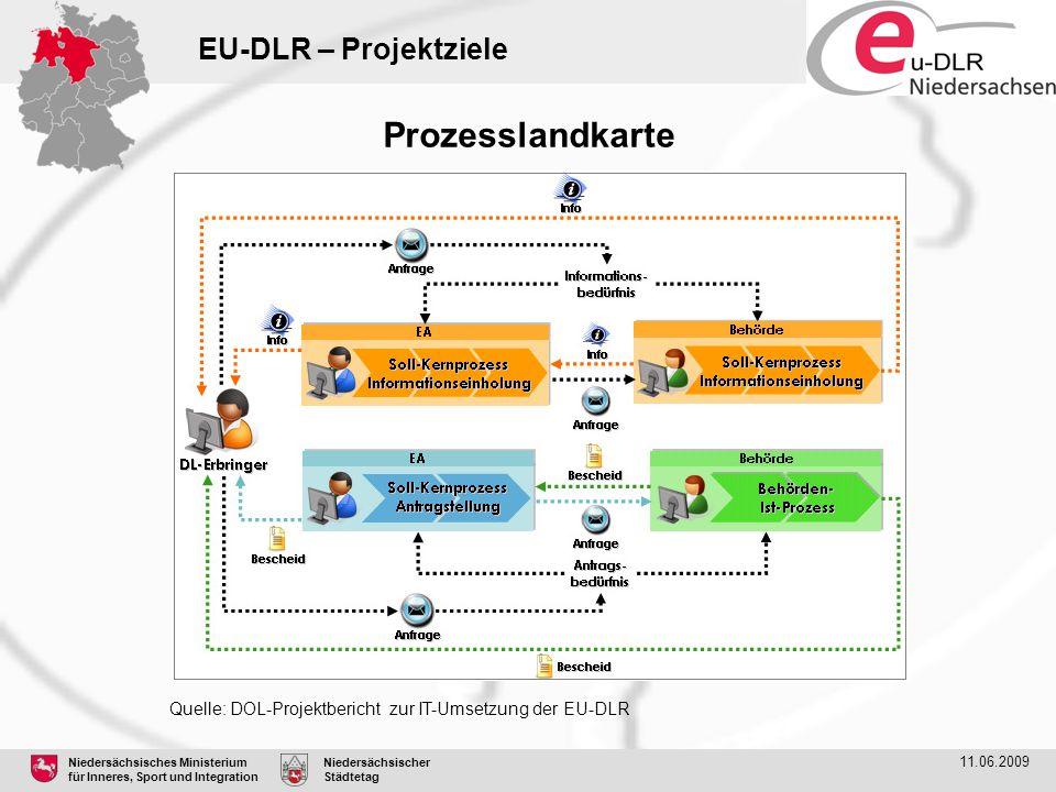 Niedersächsisches Ministerium für Inneres, Sport und Integration Niedersächsischer Städtetag 11.06.2009 Prozesslandkarte Quelle: DOL-Projektbericht zu