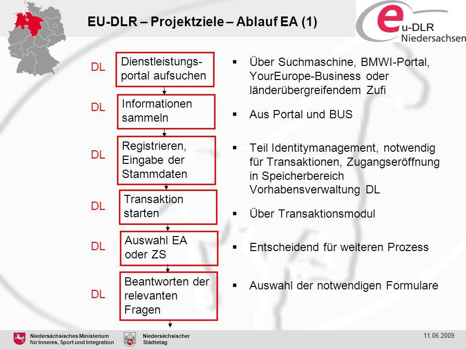 Niedersächsisches Ministerium für Inneres, Sport und Integration Niedersächsischer Städtetag 11.06.2009 EA  Die EA müssen elektronisch erreichbar sein (Informationen und Verfahrensabwicklung) Art.