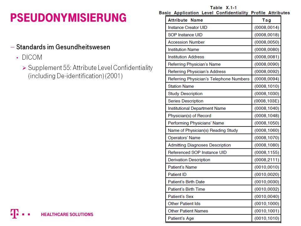 Pseudonymisierung  Standards im Gesundheitswesen DICOM  Supplement 55: Attribute Level Confidentiality (including De-identification) (2001)