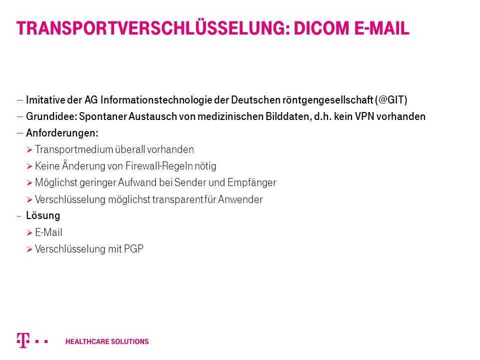 Transportverschlüsselung: DICOM E-Mail  Imitative der AG Informationstechnologie der Deutschen röntgengesellschaft (@GIT)  Grundidee: Spontaner Aust