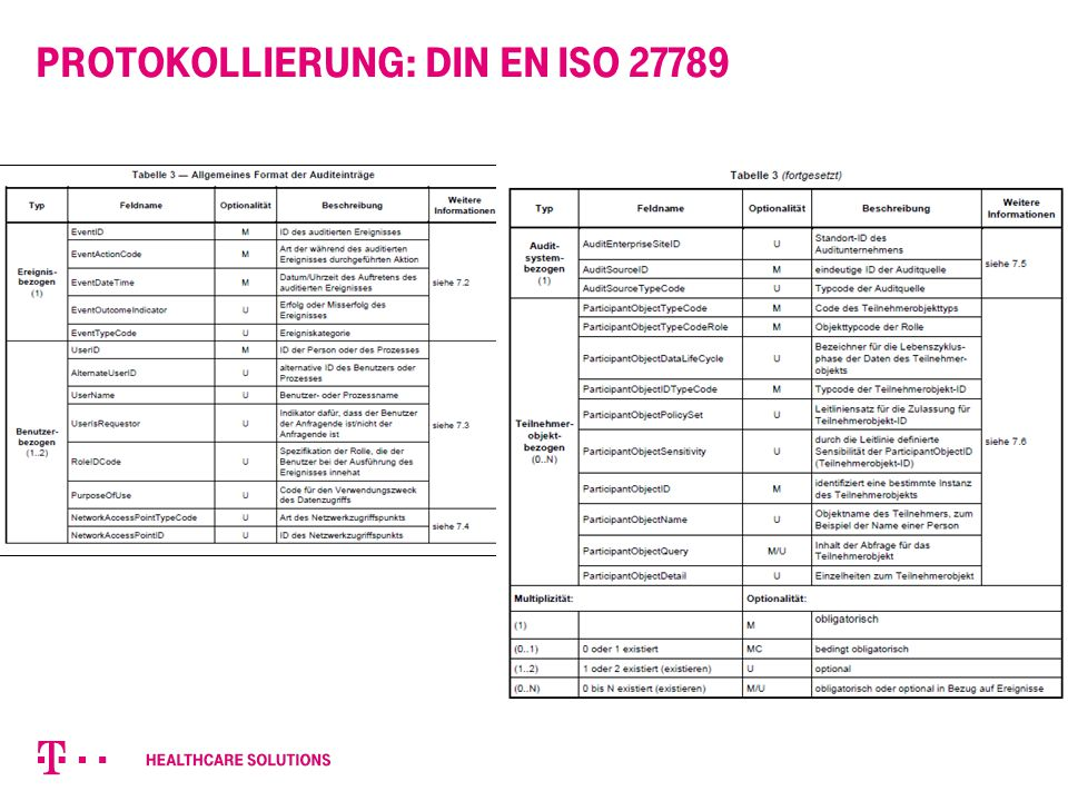 Protokollierung: DIN EN ISO 27789 Audit-Trails für elektronische Gesundheitsakten  Anforderungen an und Verwendung von Auditdaten  Auslösende Ereign