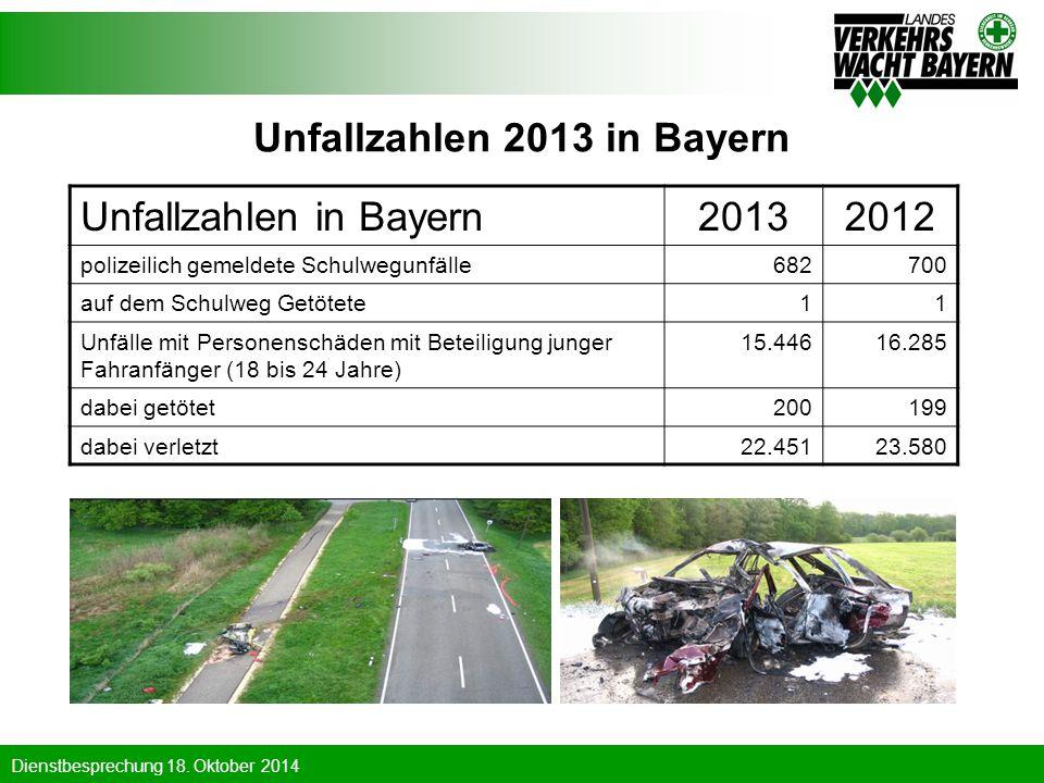 Dienstbesprechung 18. Oktober 2014 Unfallzahlen 2013 in Bayern Unfallzahlen in Bayern20132012 polizeilich gemeldete Schulwegunfälle682700 auf dem Schu