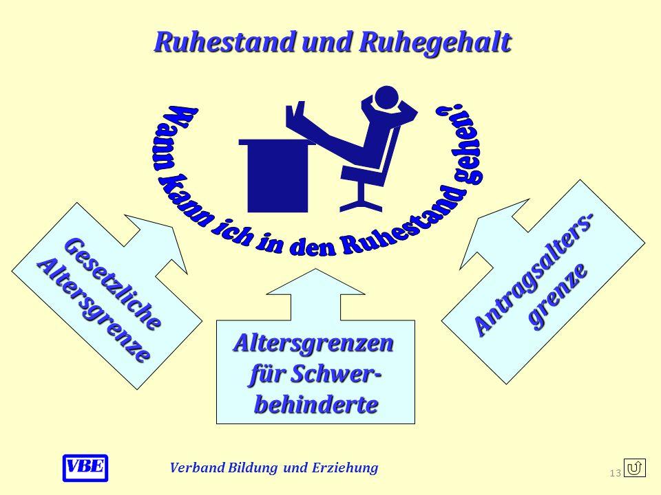 Altersteilzeit (ATZ) für schwerbehinderte Beamte Verband Bildung und Erziehung Als Sonderfall gibt es noch Voraussetzungen: Schwerbehinderung (50 % Gd