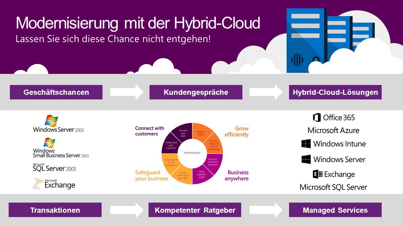 Modernisierung mit der Hybrid-Cloud Lassen Sie sich diese Chance nicht entgehen.