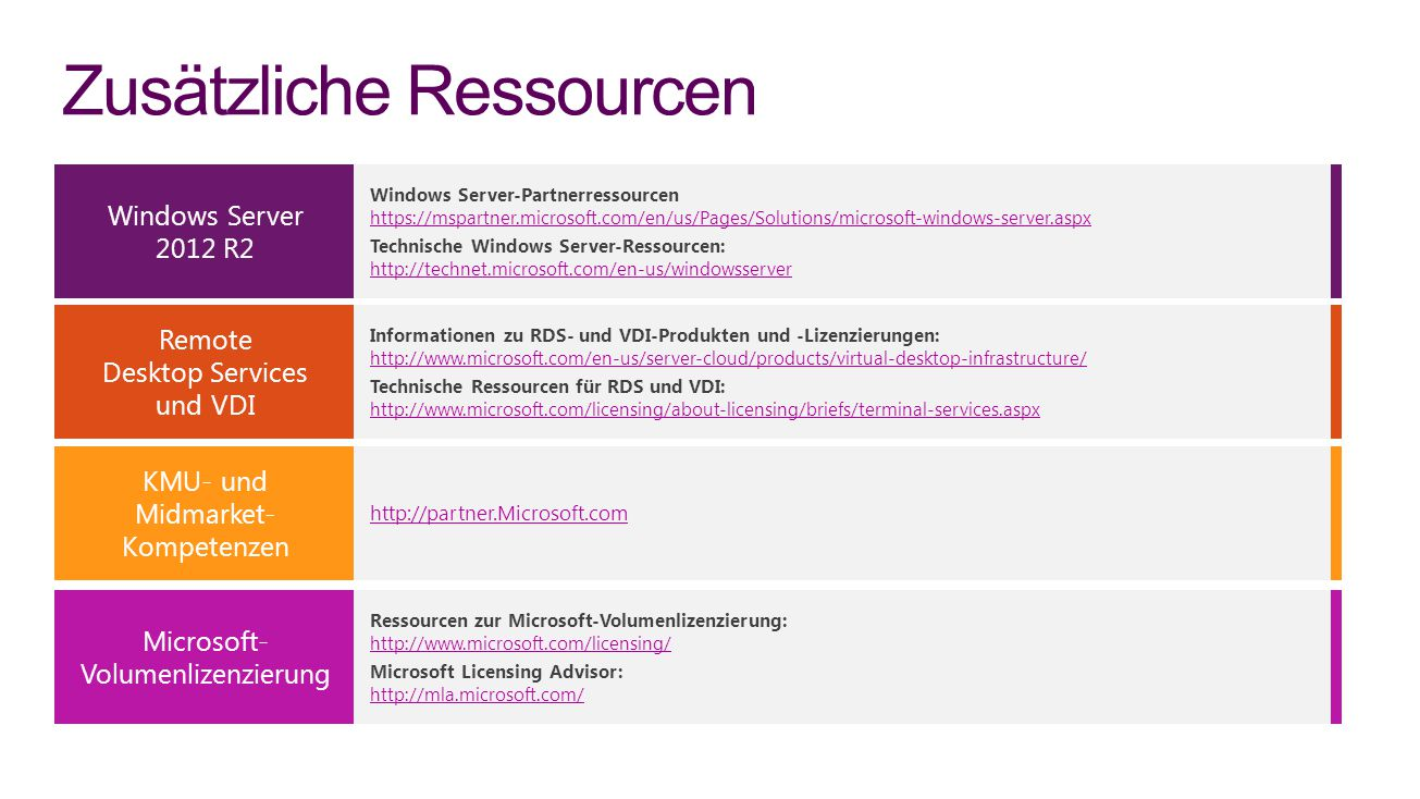 Zusätzliche Ressourcen Windows Server 2012 R2 Windows Server-Partnerressourcen https://mspartner.microsoft.com/en/us/Pages/Solutions/microsoft-windows