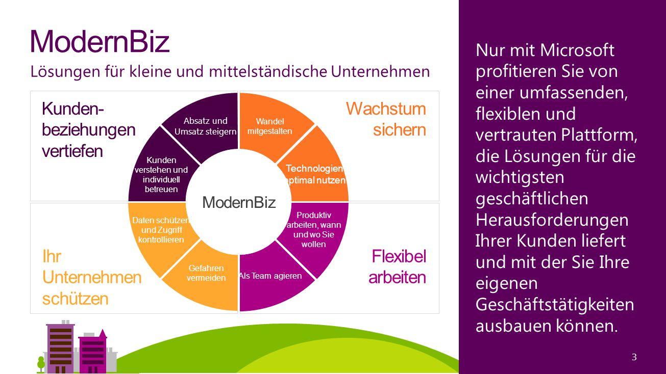 ModernBiz Nur mit Microsoft profitieren Sie von einer umfassenden, flexiblen und vertrauten Plattform, die Lösungen für die wichtigsten geschäftlichen Herausforderungen Ihrer Kunden liefert und mit der Sie Ihre eigenen Geschäftstätigkeiten ausbauen können.