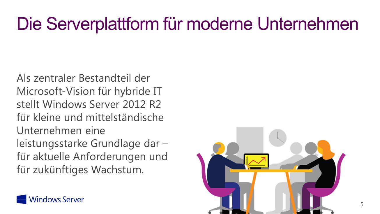 5 Die Serverplattform für moderne Unternehmen Als zentraler Bestandteil der Microsoft-Vision für hybride IT stellt Windows Server 2012 R2 für kleine und mittelständische Unternehmen eine leistungsstarke Grundlage dar – für aktuelle Anforderungen und für zukünftiges Wachstum.