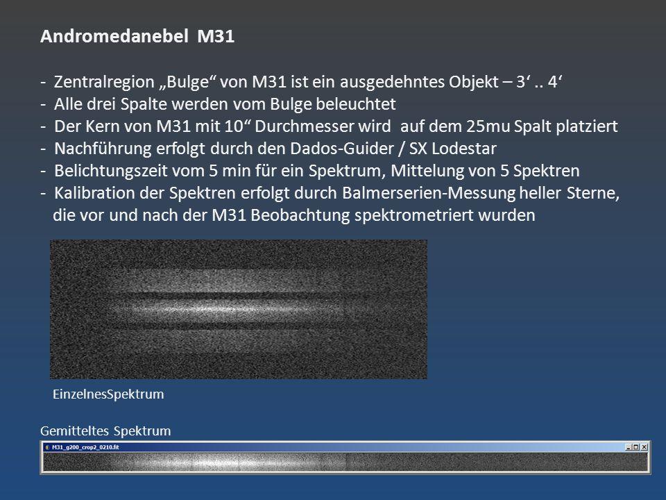 """Andromedanebel M31 - Zentralregion """"Bulge"""" von M31 ist ein ausgedehntes Objekt – 3'.. 4' - Alle drei Spalte werden vom Bulge beleuchtet - Der Kern von"""