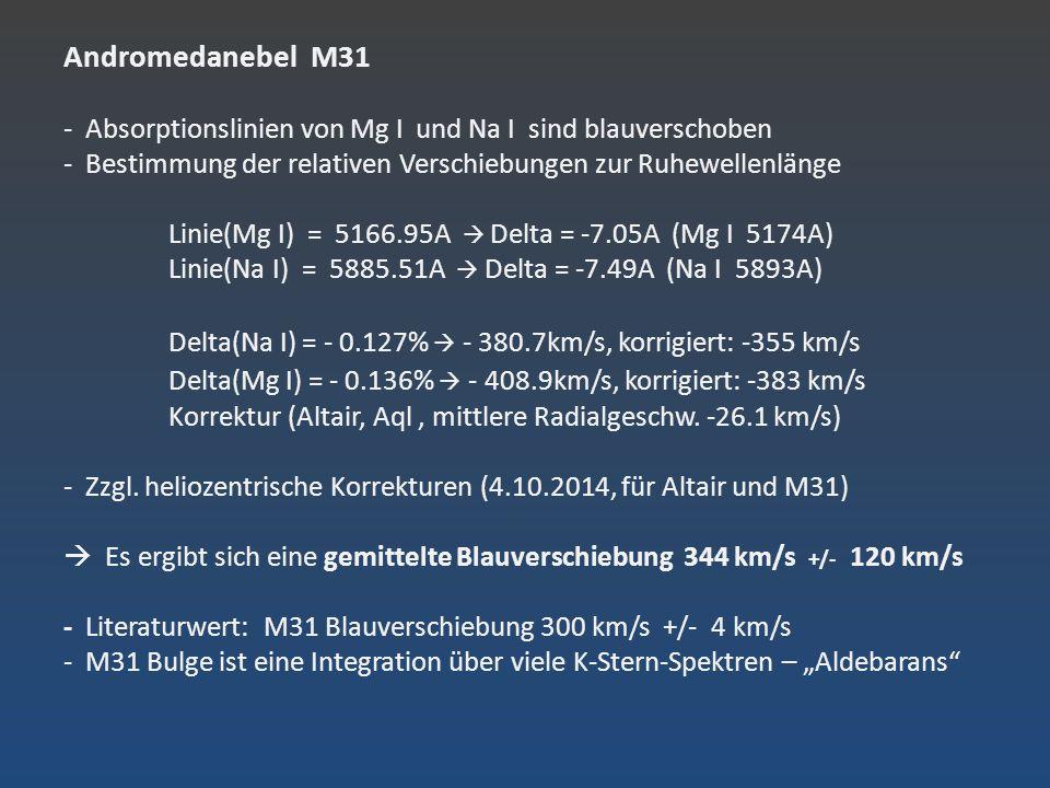 Andromedanebel M31 - Absorptionslinien von Mg I und Na I sind blauverschoben - Bestimmung der relativen Verschiebungen zur Ruhewellenlänge Linie(Mg I)