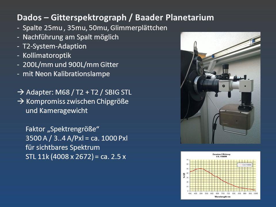 Dados – Gitterspektrograph / Baader Planetarium - Spalte 25mu, 35mu, 50mu, Glimmerplättchen - Nachführung am Spalt möglich - T2-System-Adaption - Koll