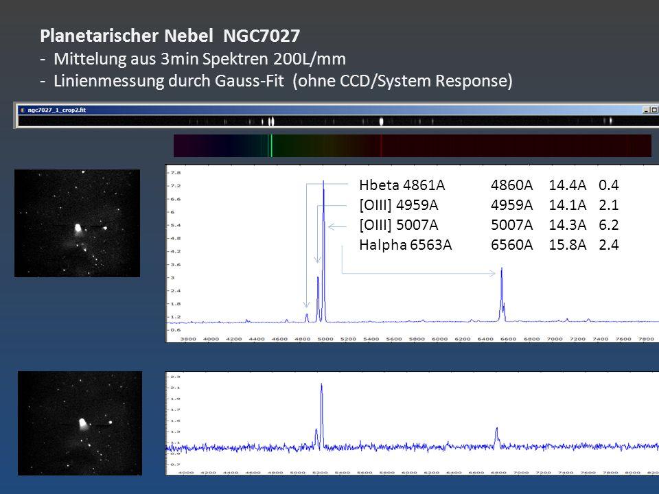 Planetarischer Nebel NGC7027 - Mittelung aus 3min Spektren 200L/mm - Linienmessung durch Gauss-Fit (ohne CCD/System Response) Hbeta 4861A4860A 14.4A 0
