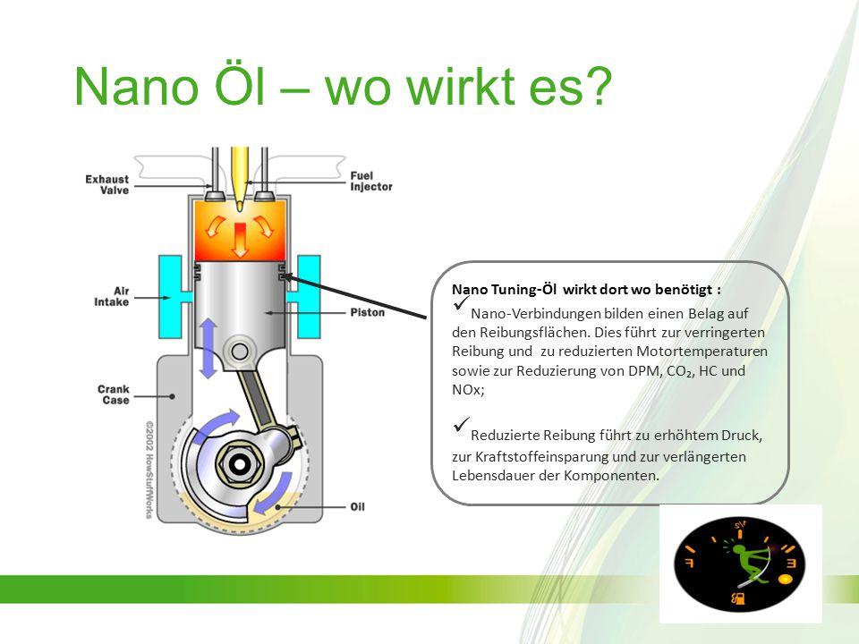 Nano Öl – wo wirkt es.