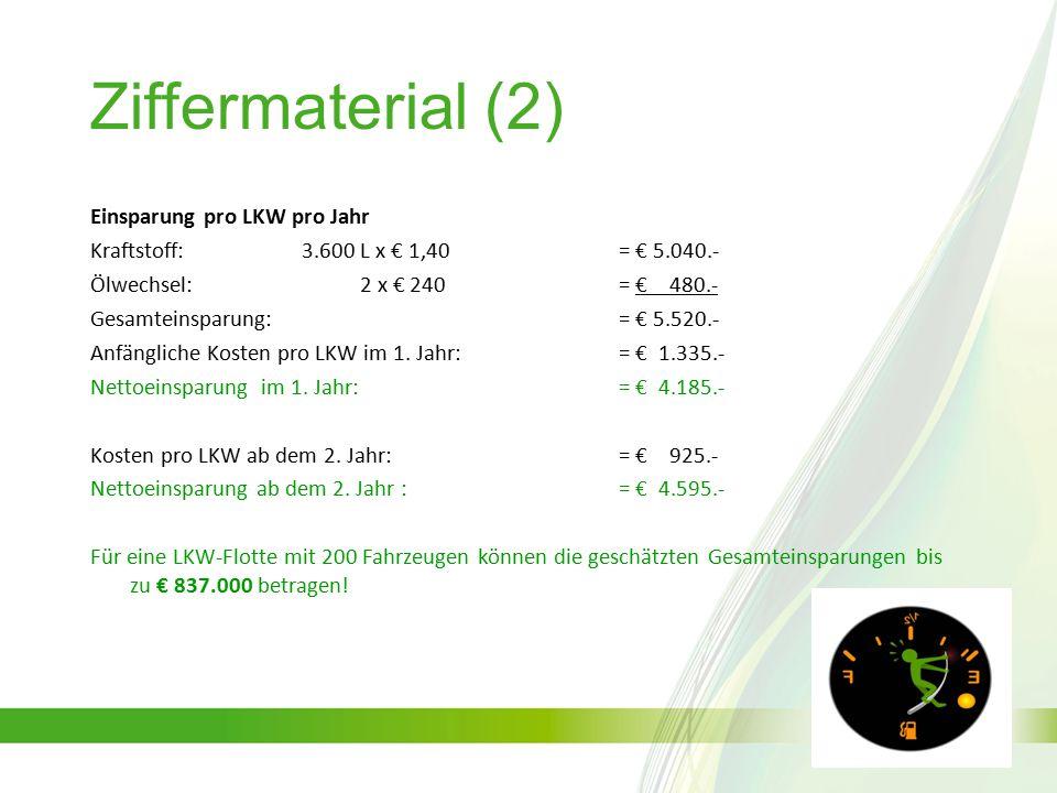 Einsparung pro LKW pro Jahr Kraftstoff: 3.600 L x € 1,40= € 5.040.- Ölwechsel: 2 x € 240= € 480.- Gesamteinsparung:= € 5.520.- Anfängliche Kosten pro LKW im 1.