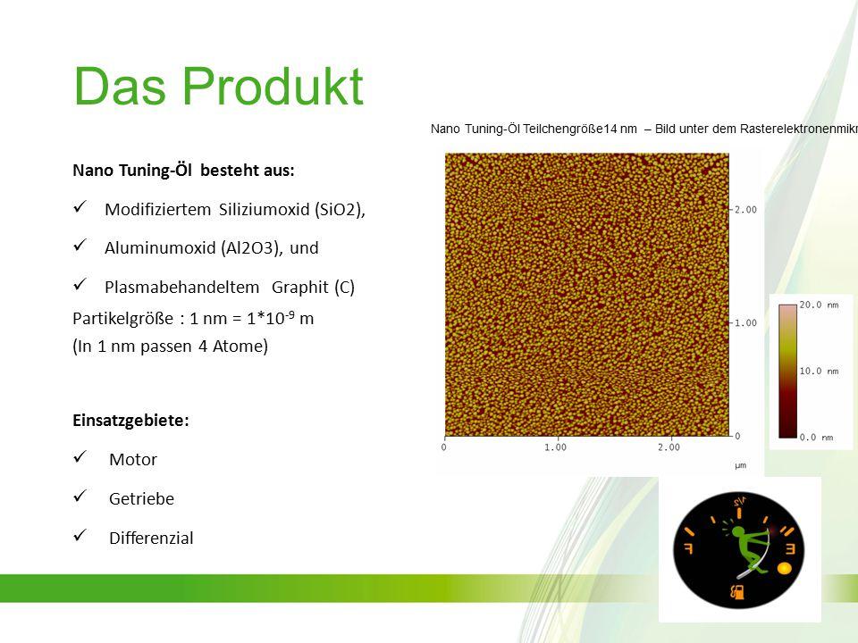 Nano Tuning-Öl besteht aus: Modifiziertem Siliziumoxid (SiO2), Aluminumoxid (Al2O3), und Plasmabehandeltem Graphit (C) Partikelgröße : 1 nm = 1*10 -9 m (In 1 nm passen 4 Atome) Einsatzgebiete: Motor Getriebe Differenzial Das Produkt Nano Tuning-Öl Teilchengröße14 nm – Bild unter dem Rasterelektronenmikroskop :