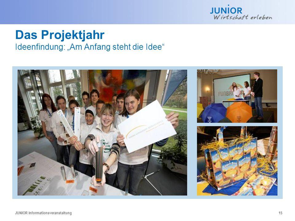 """JUNIOR Informationsveranstaltung15 Das Projektjahr Ideenfindung: """"Am Anfang steht die Idee"""""""