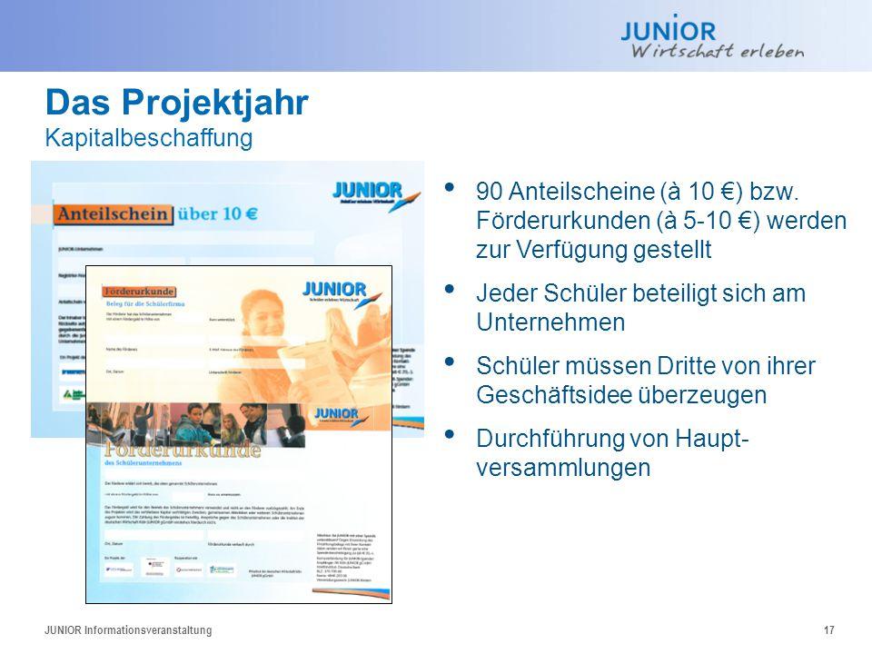 Das Projektjahr Kapitalbeschaffung JUNIOR Informationsveranstaltung17 90 Anteilscheine (à 10 €) bzw. Förderurkunden (à 5-10 €) werden zur Verfügung ge