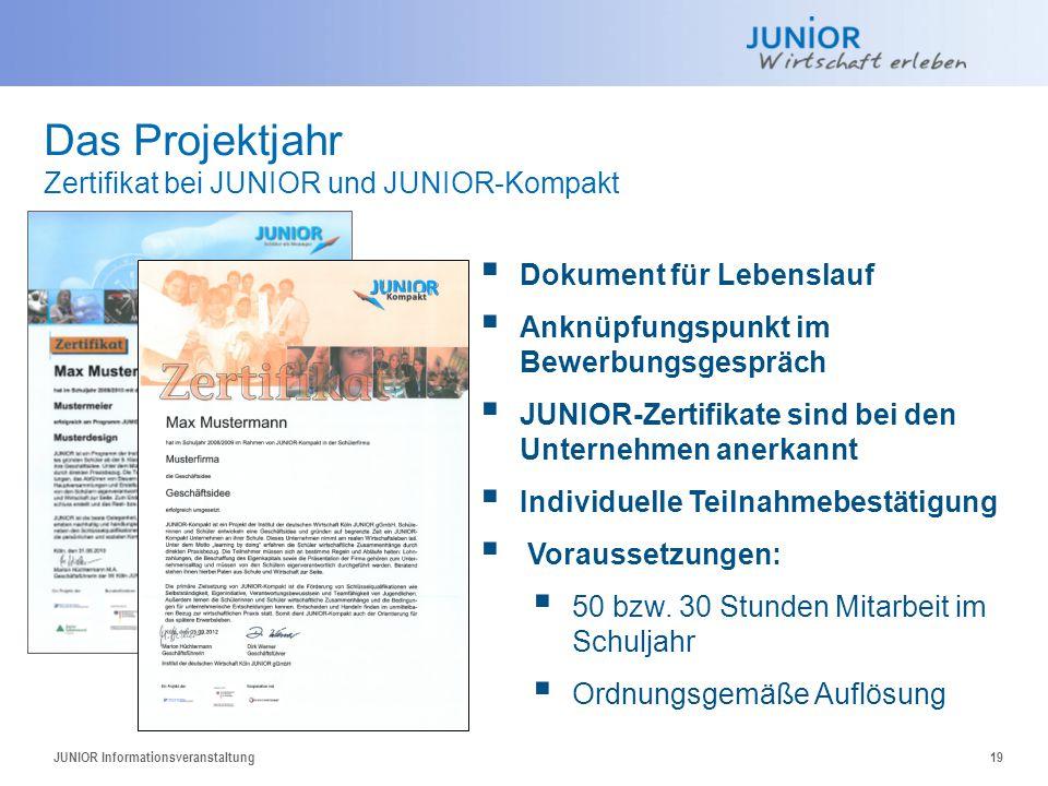 JUNIOR Informationsveranstaltung19 Das Projektjahr Zertifikat bei JUNIOR und JUNIOR-Kompakt  Dokument für Lebenslauf  Anknüpfungspunkt im Bewerbungs
